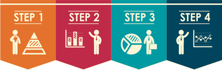 étapes de préparation du webinaire