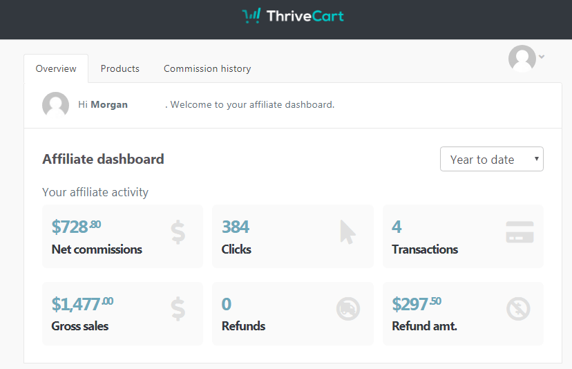 Thrivecart Affiliate Dashboard